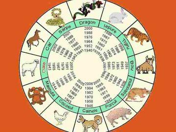 Zodiac CHINEZESC saptamanal 25-31 MARTIE 2019. Un nou MESAJ INTELEPT pentru tine!