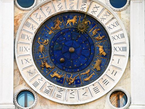 Horoscop: zile norocoase în funcție de zodie