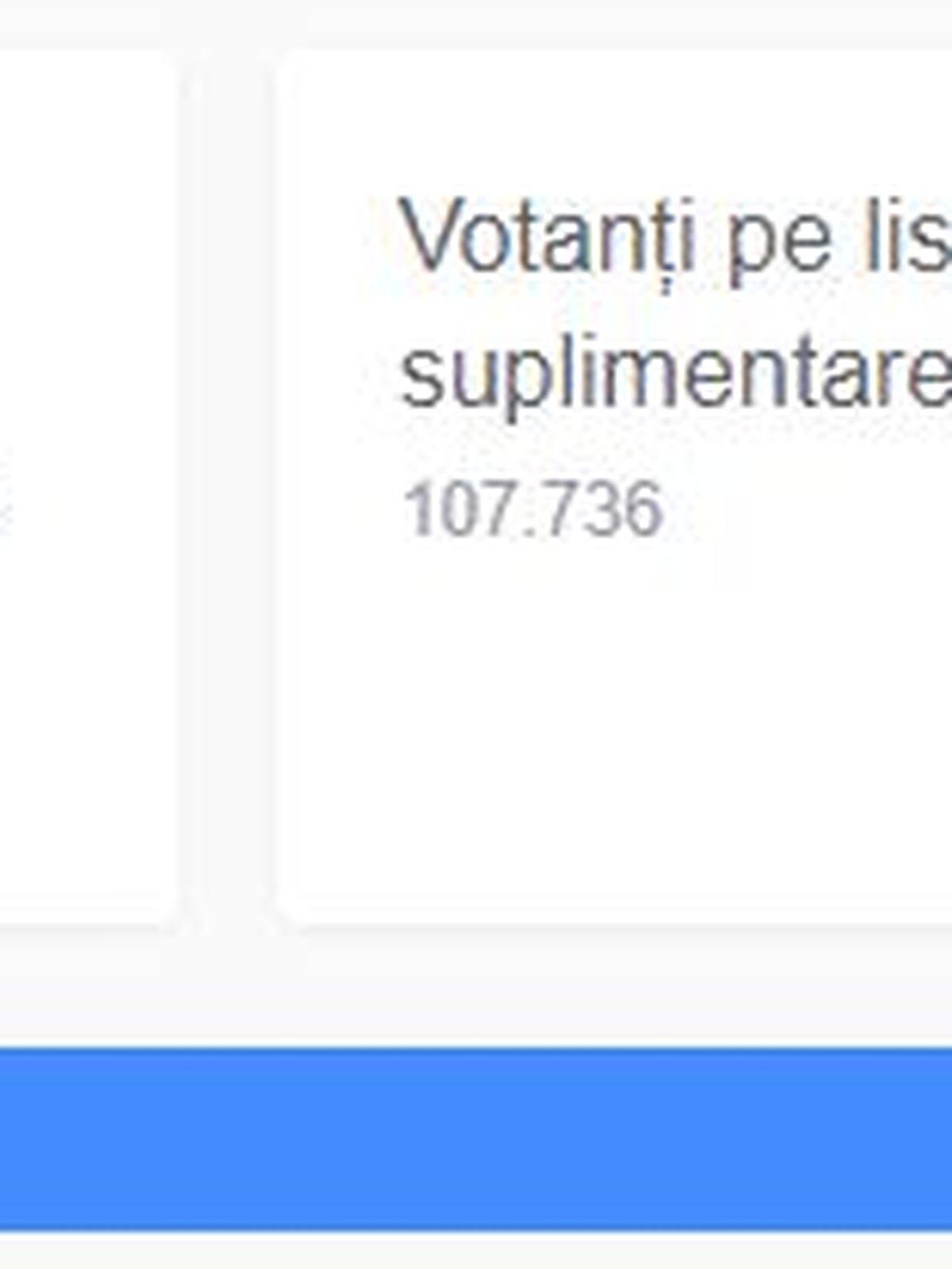 Rezultate alegeri locale 2020. Cine a câștigat Primăria Galați  |Rezultate Alegeri Locale 2020