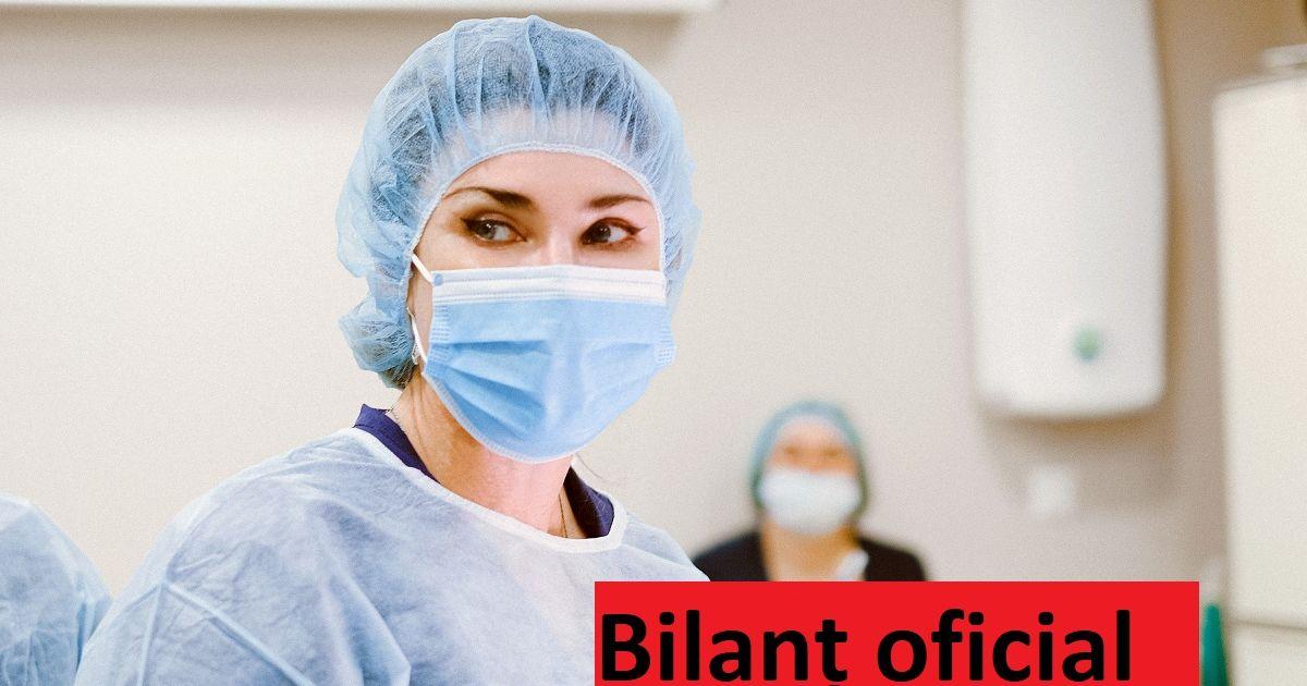 Coronavirus Romania Cazuri 21 octombrie | iDevice.ro  |Cazuri Covid 25 Octombrie