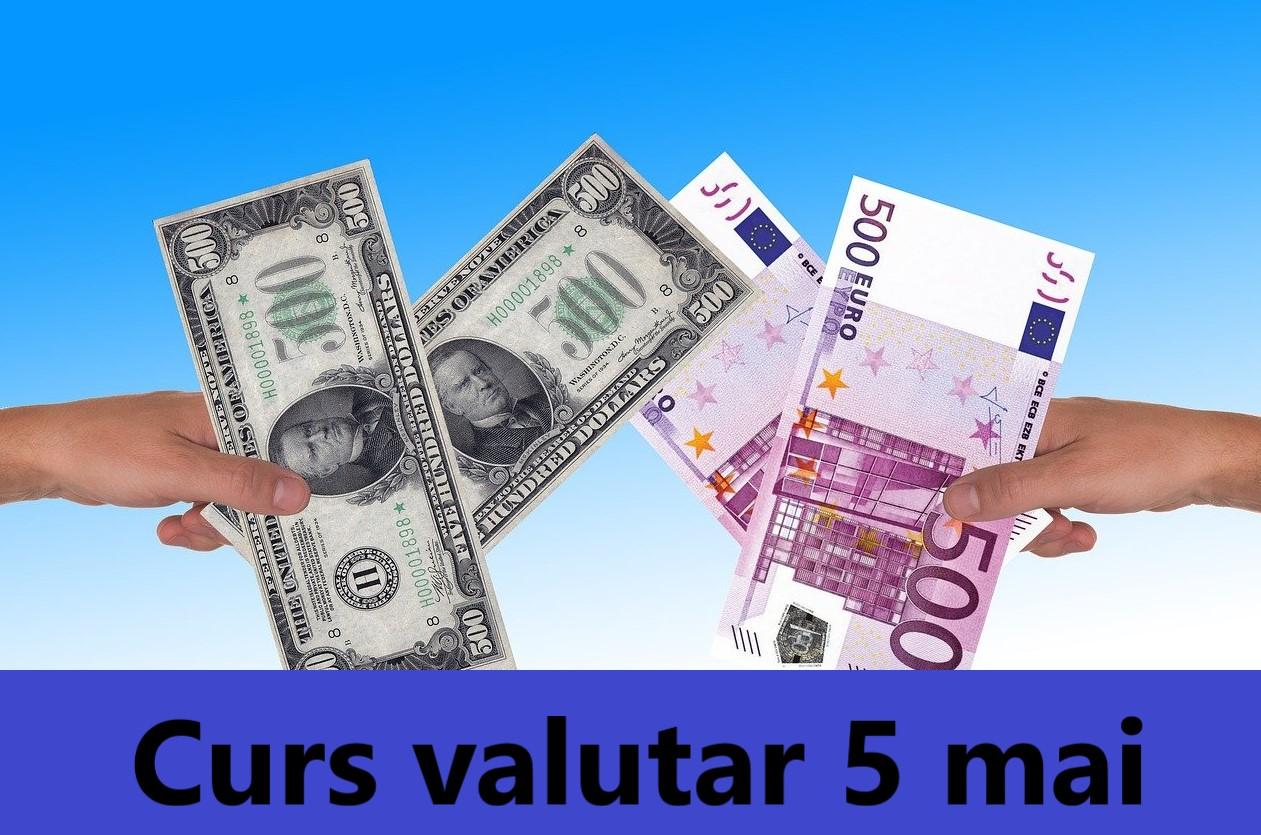 Curs valutar | OTP Bank