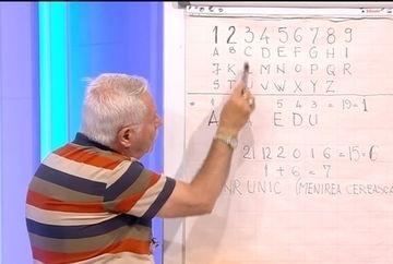 Mihai Voropchievici - Invata sa iti calculezi numarul unic pentru a-ti afla menirea in viata