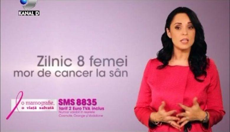 TELEDON! O mamografie, o viata salvata