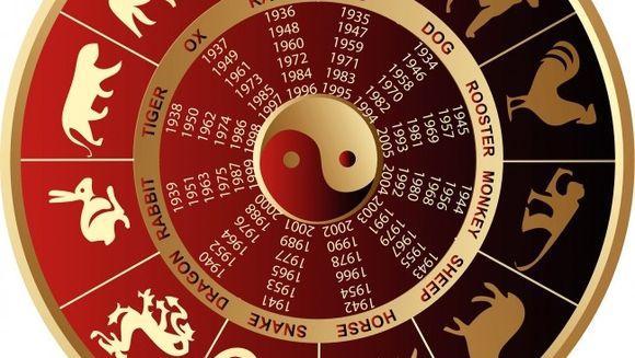 Stii ce semnificatie au semnele zodiacului chinezesc? Uite ce spune despre tine semnul chinezesc in care te-ai nascut