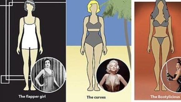 Slaba, voluptoasa sau tunata? Cum s-au schimbat standardele si IDEALUL de frumusete feminina de-a lungul secolului XX!