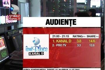 Kanal D, lider de audienta!