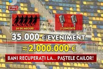 Un nou SCANDAL legat de National Arena! Cine raspunde de recuperarea investitiei RECORD, de 234 milioane de euro? VIDEO
