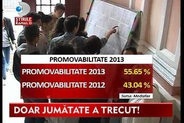 BACALAUREAT 2013 - PRIMELE REZULTATE! Doar jumatate dintre candidati au promovat VIDEO