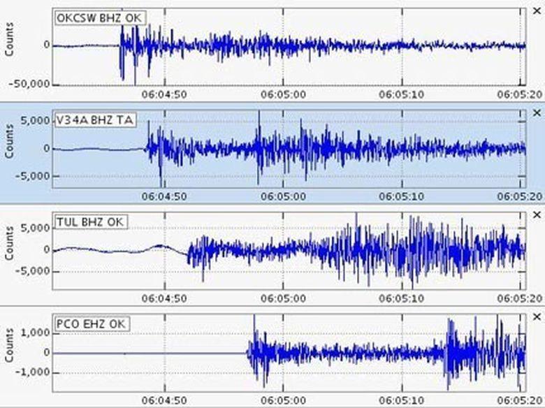Cutremur in Vrancea! Afla ce intensitate a avut