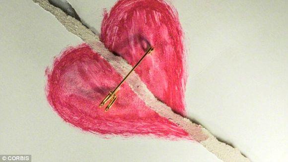 Oamenii de stiinta au DOVADA: Iata cum le provoaca sotiile boli de inima barbatilor