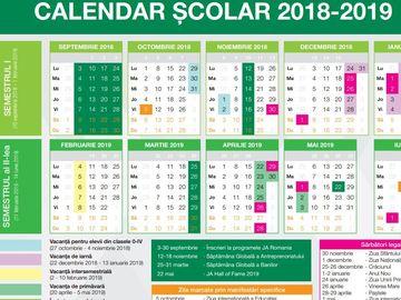 VACANȚA DE PRIMĂVARĂ. Elevii şi preşcolarii intră în vacanţă. Calendarul școlar complet