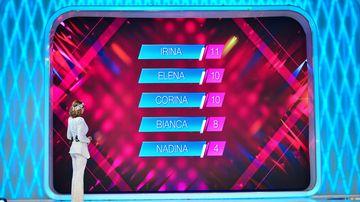 """Cine a fost eliminata de la """"Bravo, ai stil!"""", in Semifinala show-ului?"""