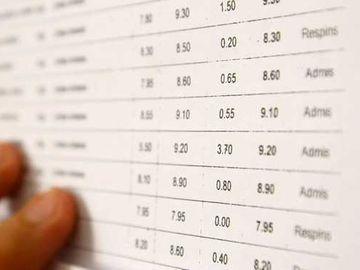 Rezultate Evaluare Nationala 2019: Vezi toate notele pe judete