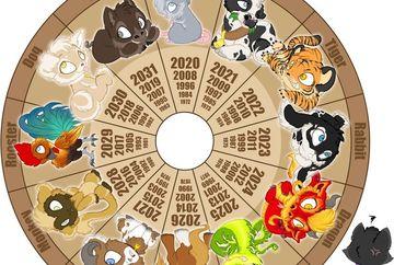 Zodiac chinezesc SEPTEMBRIE 2019. Ce mesaj au inteleptii din Orient pentru tine
