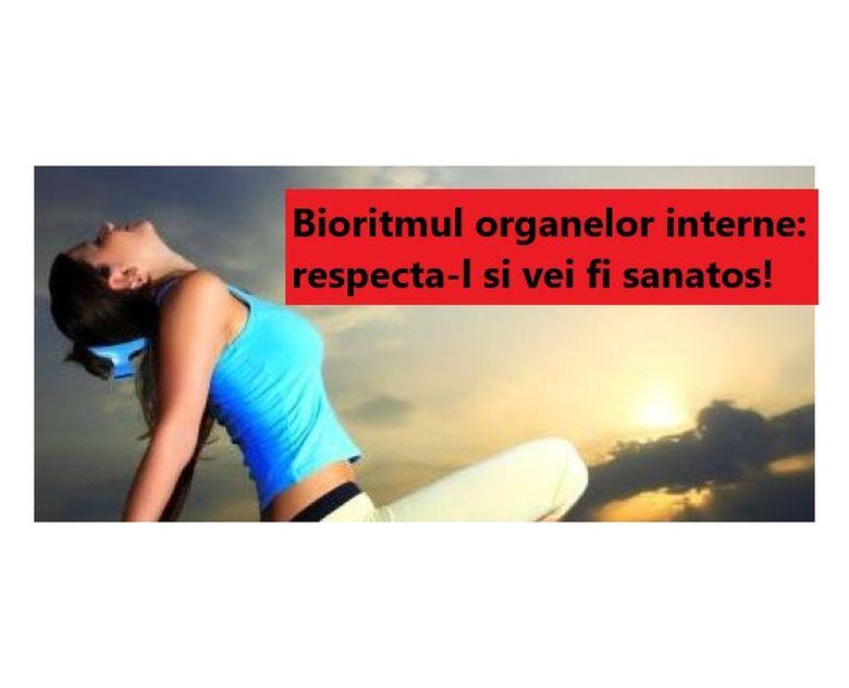 Bioritmul corpului uman: organele interne și orele de refacere ale acestora