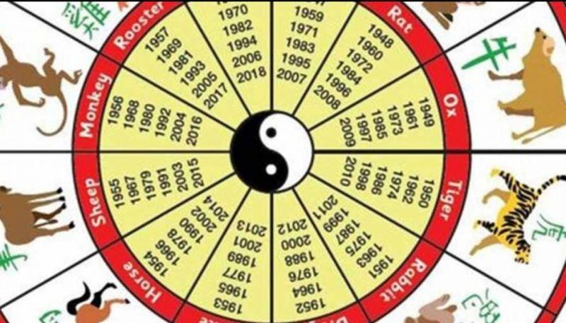 calendar chinezesc