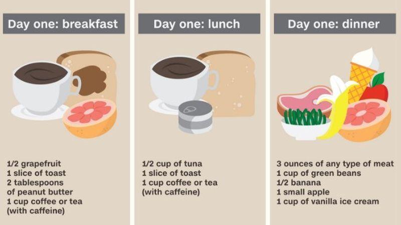 dieta militara