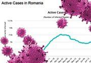 VIDEO| Cazurile de coronavirus vor exploda în luna august. La ce cifre uriașe vom ajunge