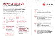 HUAWEI, companie prezentă în România din 2003, susține economia românească cu peste 200 de milioane de euro anual și contribuie la piața muncii cu peste 2.200 de joburi