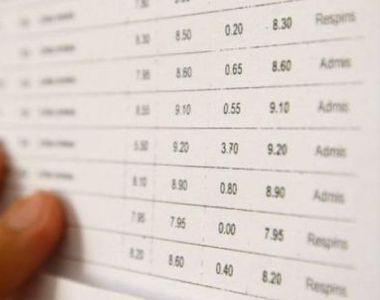 La ce oră afișează edu.ro notele la examentul de Bacalaureat 2020, sesiunea de toamnă