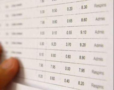 Rezultate finale Bacalaureat 2020 toamna. Edu.ro a publicat notele finale după contestaţii