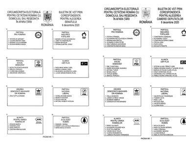 Unde se pune ștampila pe buletinul vot la Alegerile Parlamentare 2020?