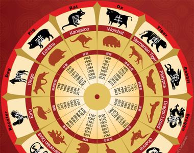 Horoscop chinezesc pentru luna februarie 2021. Care sunt zodiile care vor ieși la...