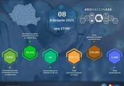 Câte persoane au fost vaccinate anti-COVID-19 în ultimele 24 de ore?
