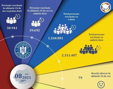 Nou record de vaccinări în 24 de ore, în România! Câte reacţii adverse au fost...