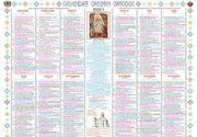 Calendar ortodox 20 octombrie 2021: Ce sărbătoare este miercuri?