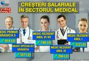 Ce spun medicii despre cresterea salariala din sistemul bugetar! Prima reactie a unui medic rezident!