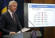 COD ROȘU în Economie! Specialiștii susțin că recesiunea va veni mai repede în România dacă Ordonanța va fi adoptată!