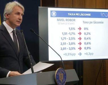 COD ROȘU în Economie! Specialiștii susțin că recesiunea va veni mai repede în România...