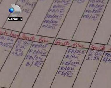 VIDEO   Note în loc de calificative pentreu elevii claselor a III-a și a IV-a