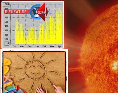 VIDEO | Cel mai mare nivel al radiațiilor din ultimele zile. La ce riscuri ne expunem