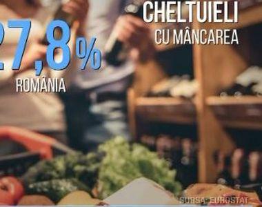 VIDEO | Dăm cei mai mulți bani pe mâncare