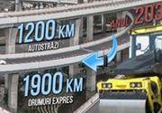VIDEO   3.000 de kilometri noi de autostrăzi și drumuri expres  în România. Experți: Planul este ambițios, dar impodibil de realizat