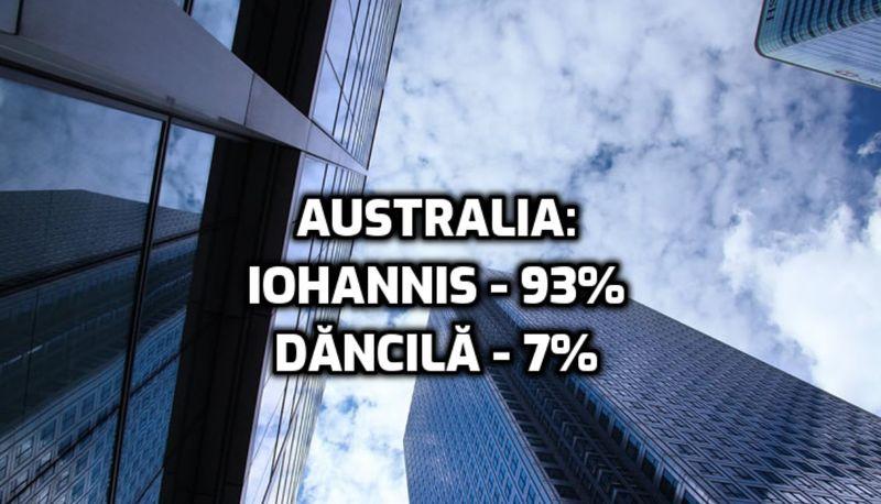 rezultate alegeri prezidentiale 2019 australia iohannis dancila procente