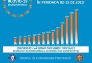 Testele pentru coronavirus pot fi efectuate în 8 centre medicale, din care trei în Bucureşti