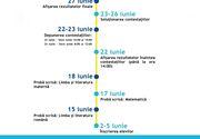 Probele Evaluării Naţionale vor avea loc în perioada 15 – 18 iunie, în condiţii speciale impuse de pandemie