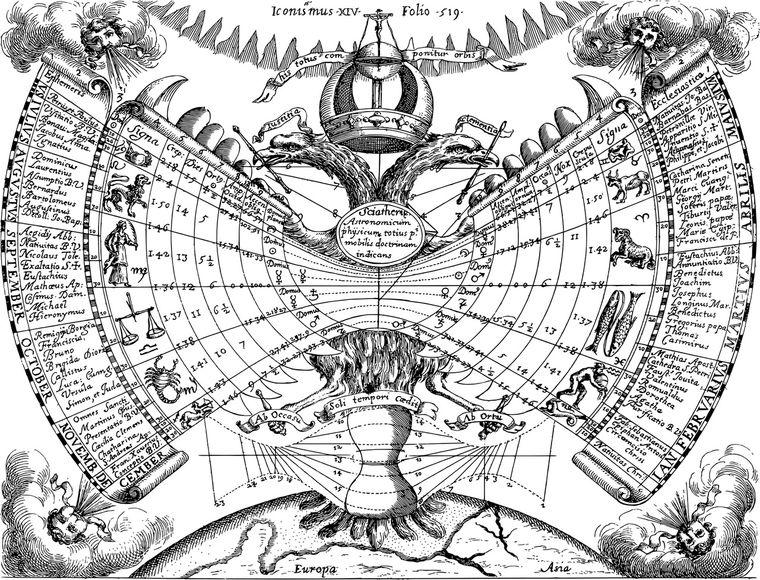 Horoscop 20 noiembrie 2019. Două zodii au parte de o călătorie neașteptată