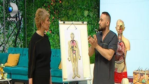 Dr. Ovidiu Peneș, despre bolile grave aduse de zielele caniculare