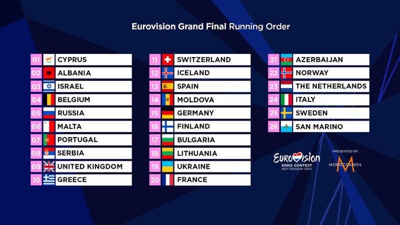 La ce oră începe finala Eurovision 2021 de la Rotterdam